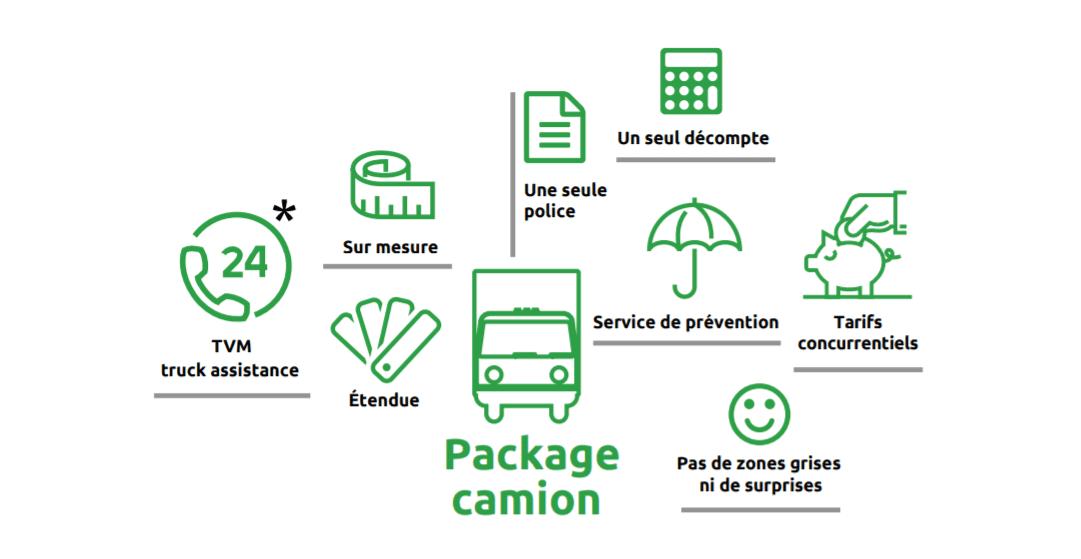 Assurance camion - Transport